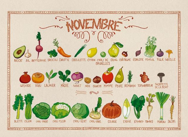 fruit-novembre