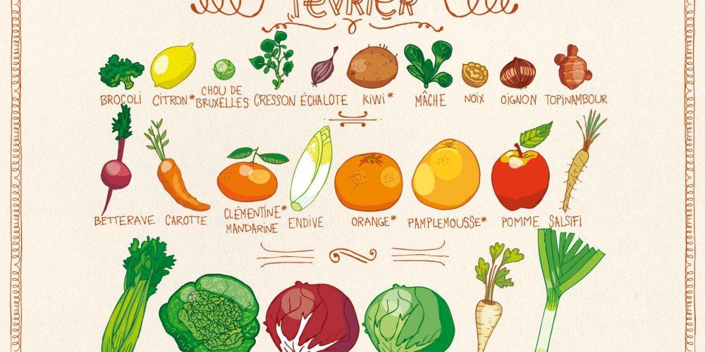 fruits-et-lecc81gumes-fecc81vrier-saison