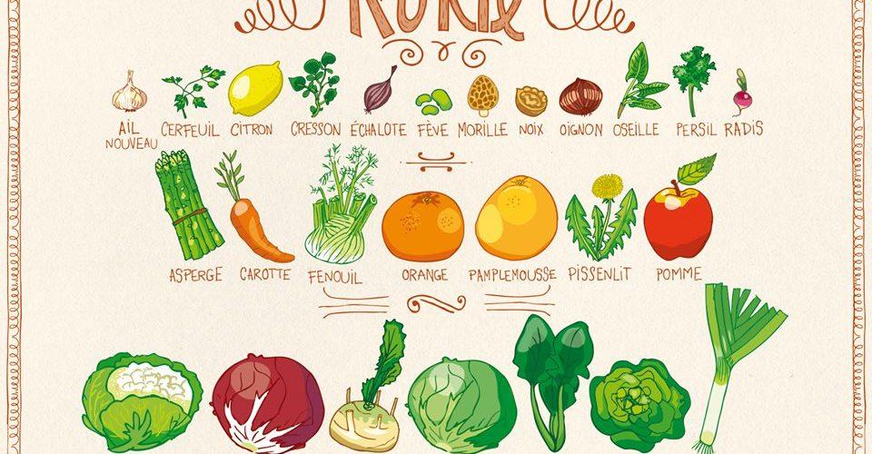 fruits-et-legumes-de-saison-avril